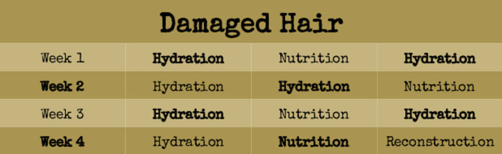 damaged-hair
